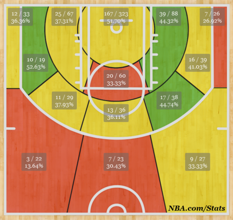 Evan_Turner_Shot_Chart_medium