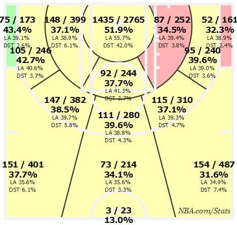 La shot chart dei Bulls 2013-2014...