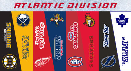 Atlantic Division Preview